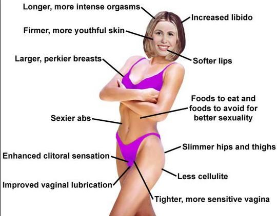 #Health benefits of sex for women! #sex #bedroom #positions #sexy #couples #sexfacts #mysexulator