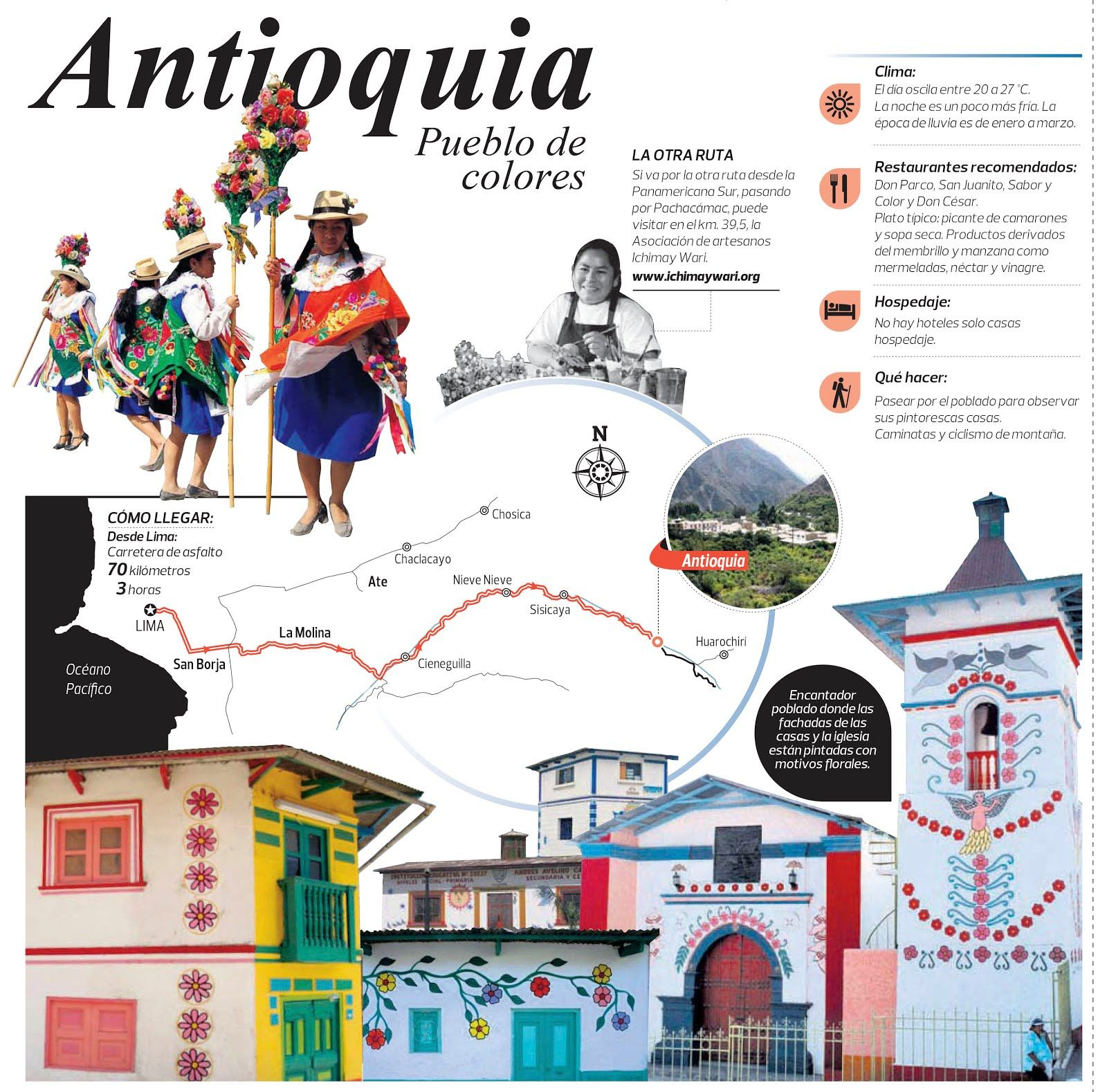 Peru Travel Tips Common Peruvian Phrases For Travel: Antioquia Perú