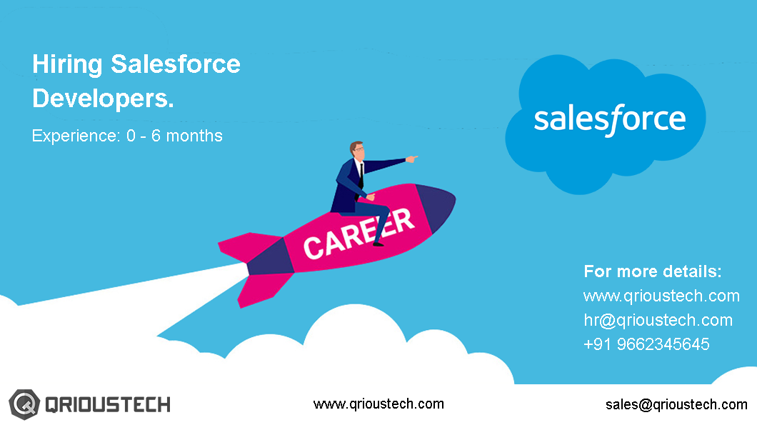 We are hiring salesforce developers with an experience of