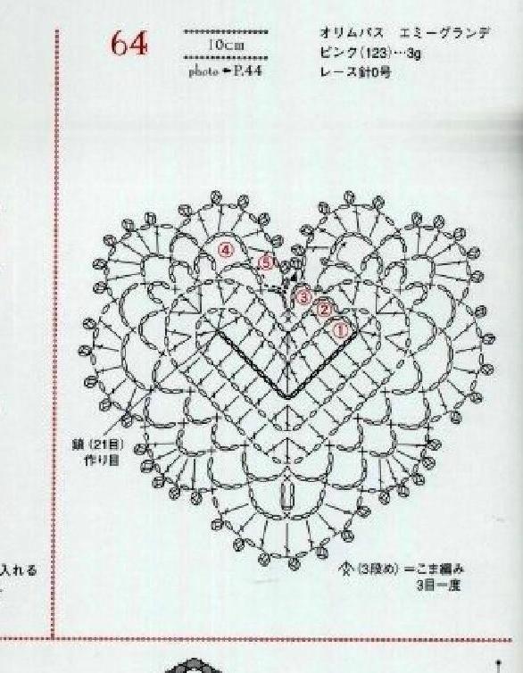 ClippedOnIssuu from Crochet heart pattern | cosas de na | Pinterest ...