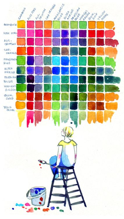 maruti-bitamin Mix chart for personal reference of colours I use - personal reference