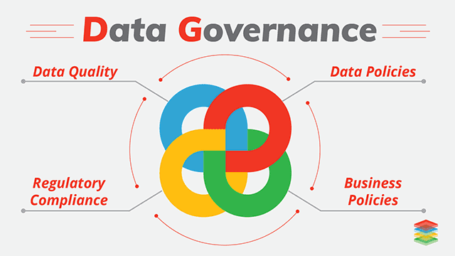 Best Data Governance Strategy Agency In The Usa Data Quality Data Data Science
