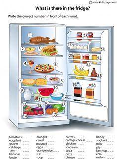 ¿Qué hay en la nevera? Ficha de vocabulario para repasar la comida en inglés / Printable vocab for foods.