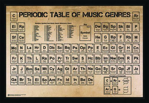 Periodic Table Of Music Periodic Tables Pinterest Periodic - copy best periodic table app iphone