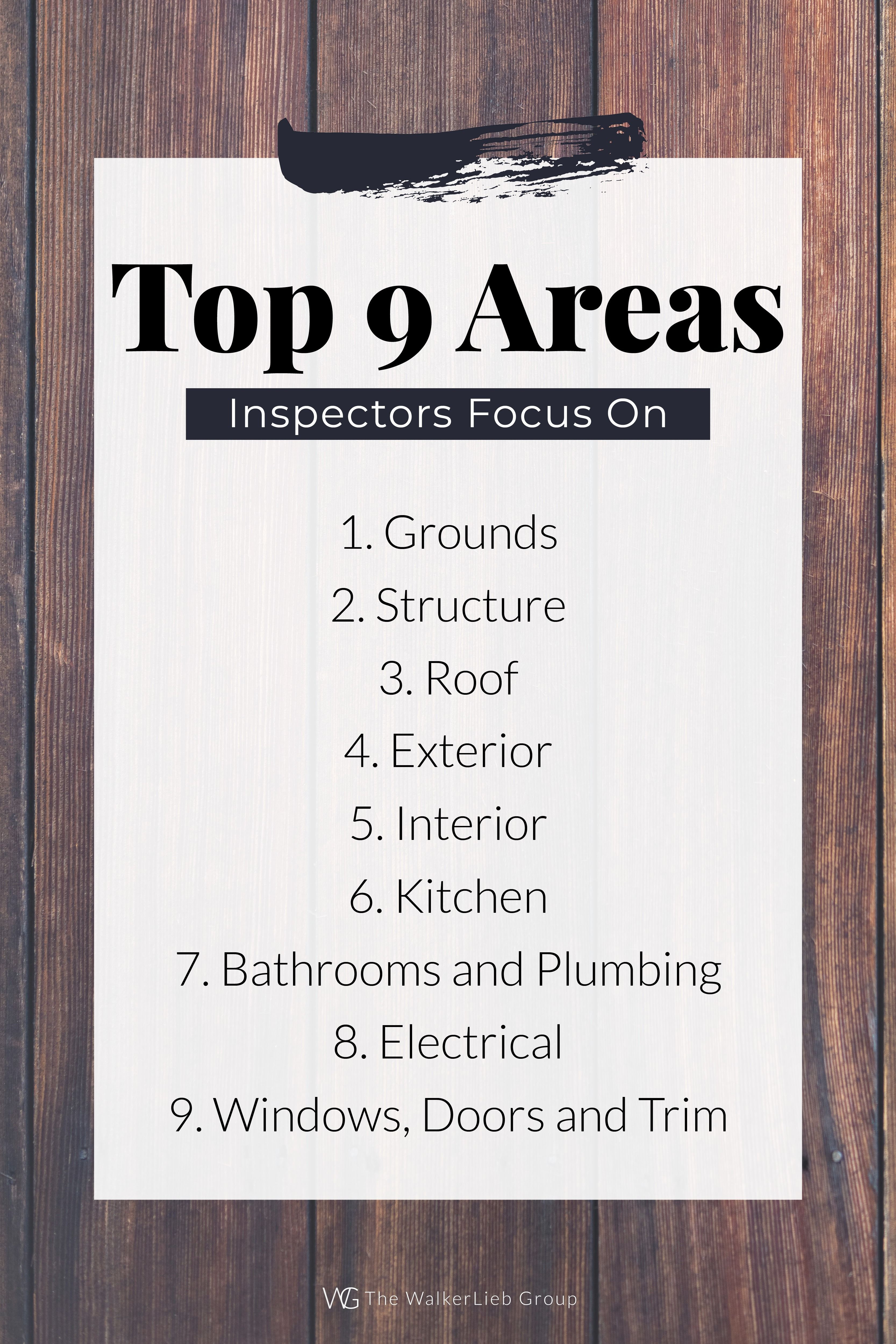 Your Guide To Home Inspections Home Inspection Home Buying Process Home Buying