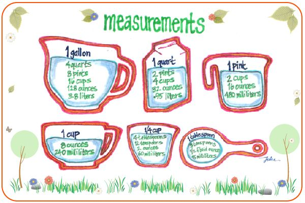 1000+ images about METRIC & U.S. Customary Measurement on ...