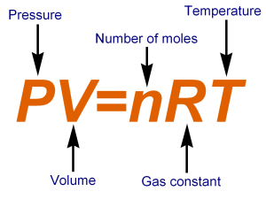 17 Best images about Chemistry - Gas Laws on Pinterest ...