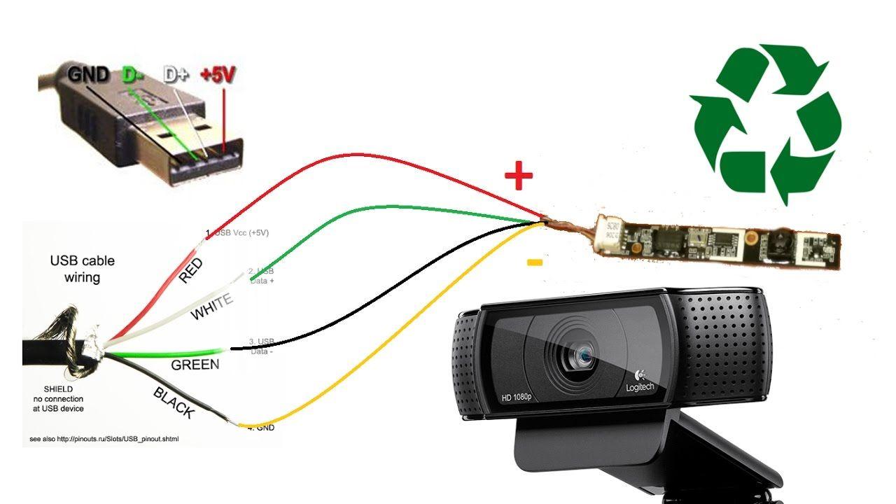 recicla webcam de laptop y con ctala por usb [ 1280 x 720 Pixel ]