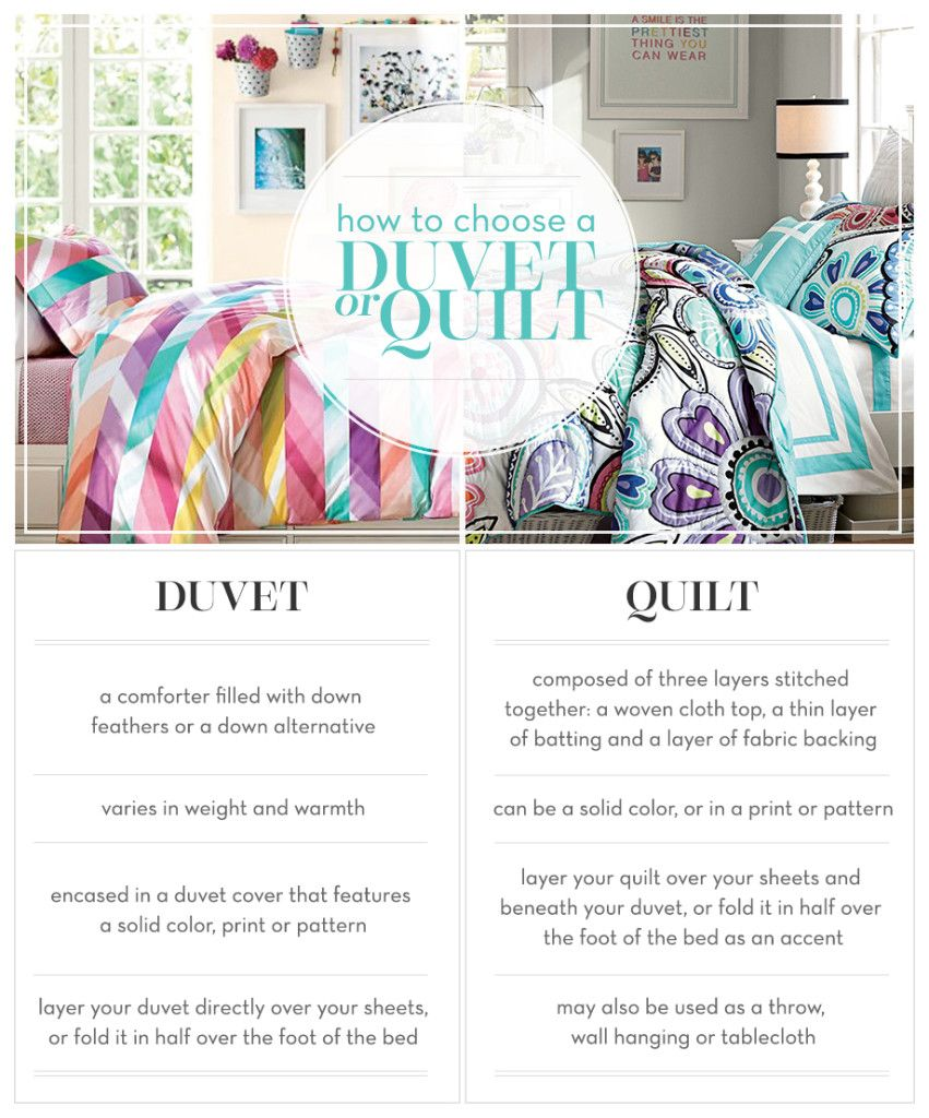 decor 101 the difference between duvets and quilts design ideas pinterest bedrooms room. Black Bedroom Furniture Sets. Home Design Ideas