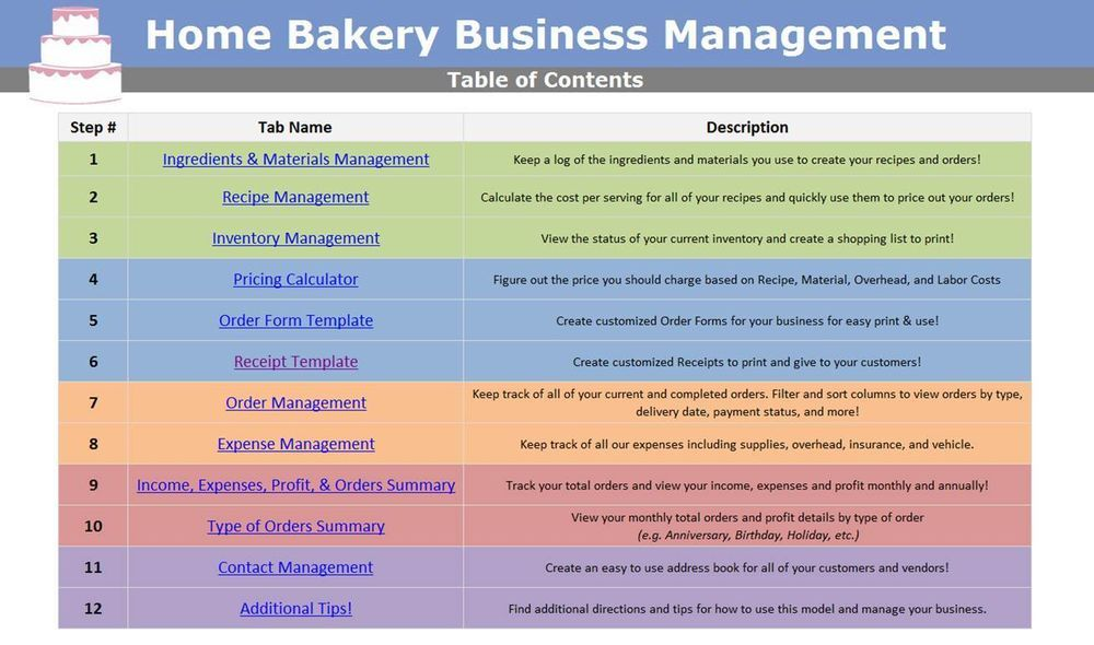 Home Cake Decorating Bakery Business Management Excel