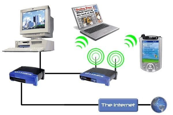 Tim Hiểu Về đặc điểm Chức Năng Của Cac Thiết Bị Mạng Switch Router Hoặc Hub La Những Thiết Bị Mạng Vo Cung Quen Thuộc được Sử Dụng Hang Ngay Nhưng