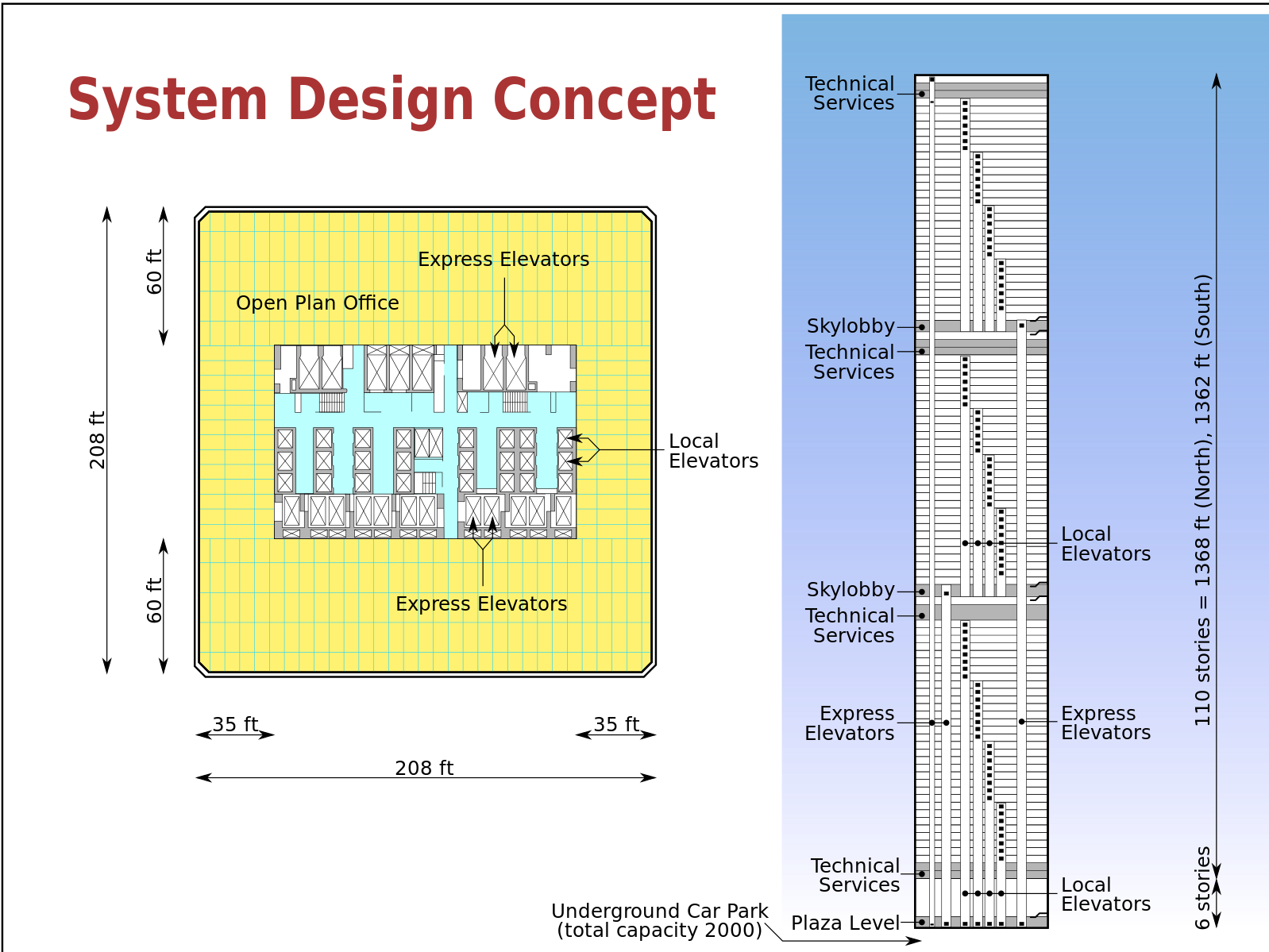 small resolution of file world trade center building design with floor and elevator arrangement svg