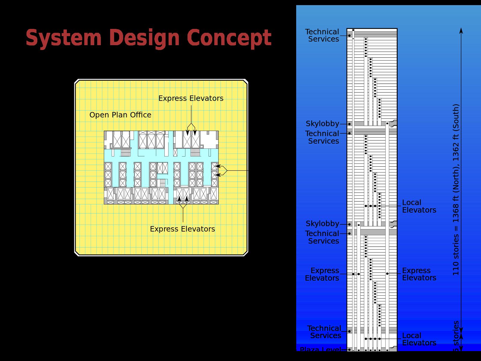 file world trade center building design with floor and elevator arrangement svg [ 1598 x 1199 Pixel ]