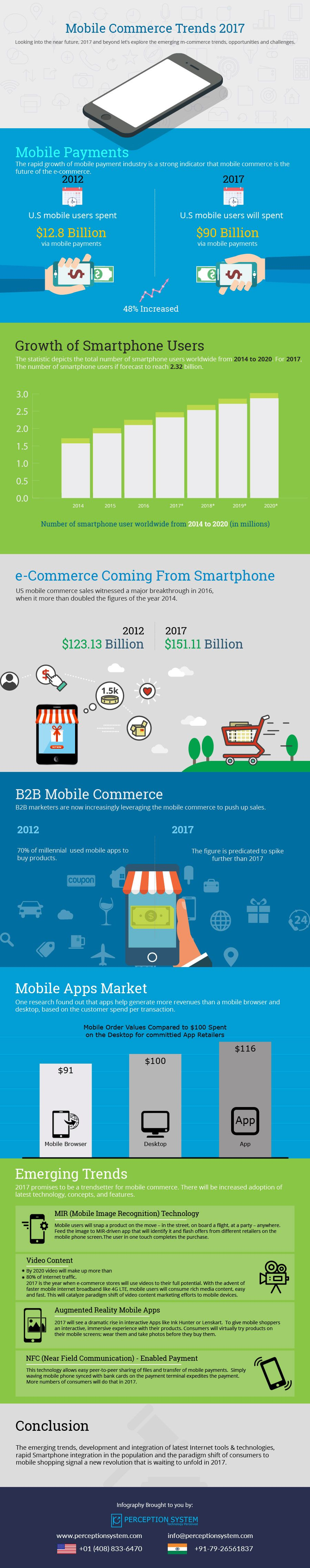 Top Mobile Commerce Trends of 2017 #Infographic