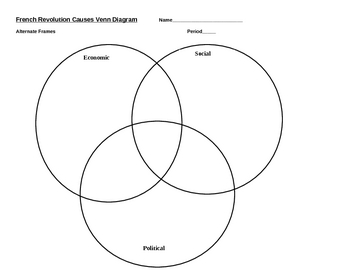 Causes Of The French Revolution Venn Diagram By Chelsea Cameron Tpt Venn Diagram French Revolution Cooperative Learning Activities