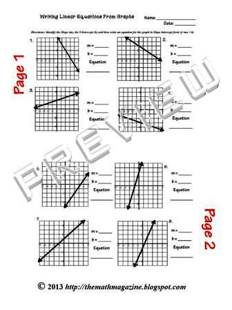 Linear Equations, Slope Intercept, Worksheet, A-CED, F-IF, Common ...