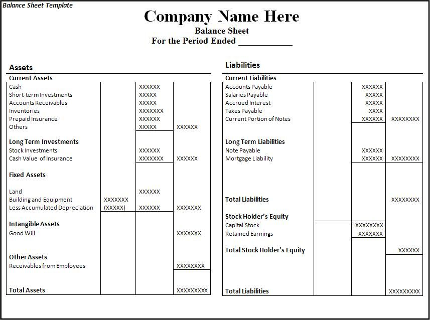 financial statement template   balance sheet format