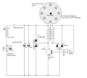 fc1b4a53682 keppe motor - Pesquisa Google