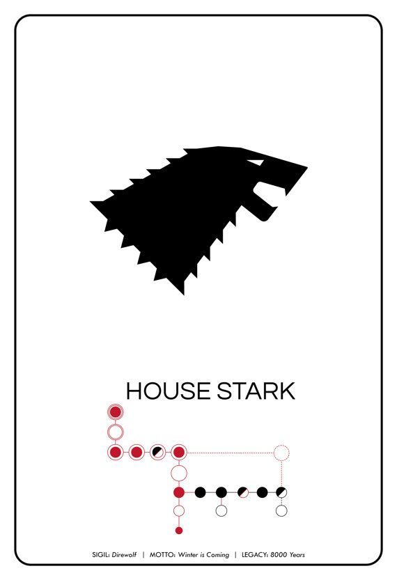 Game of Thrones Icons: House Stark // Direwolf Sigil
