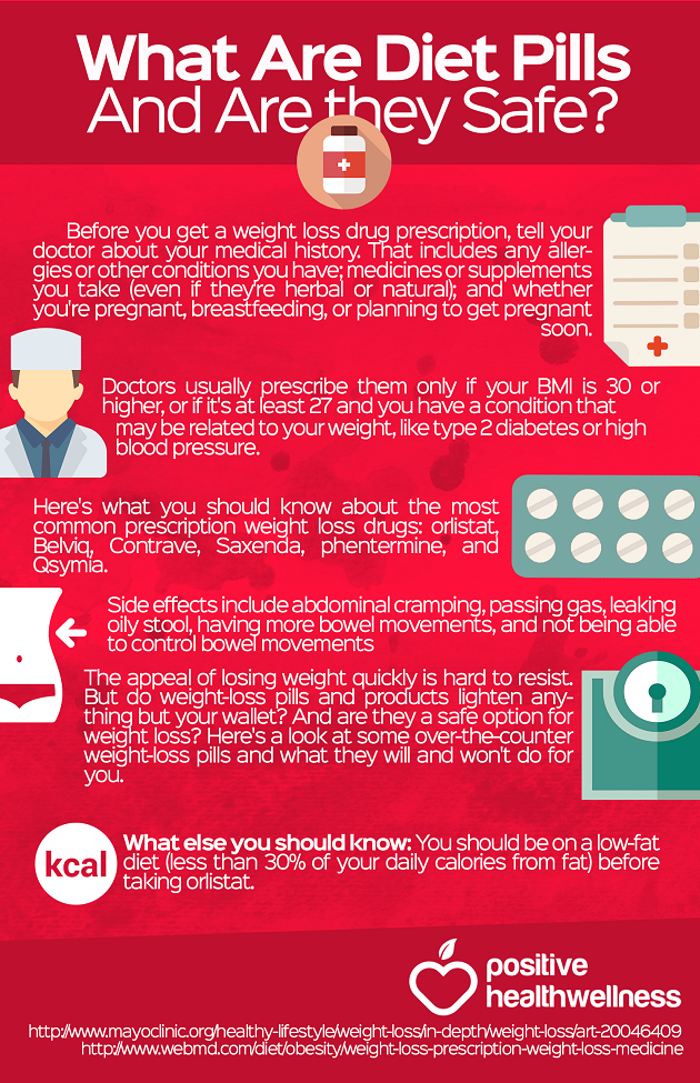 What Are Diet Pills And Are They Safe Positive Health Wellness Infographic Diet Pills Infographic Health Diet