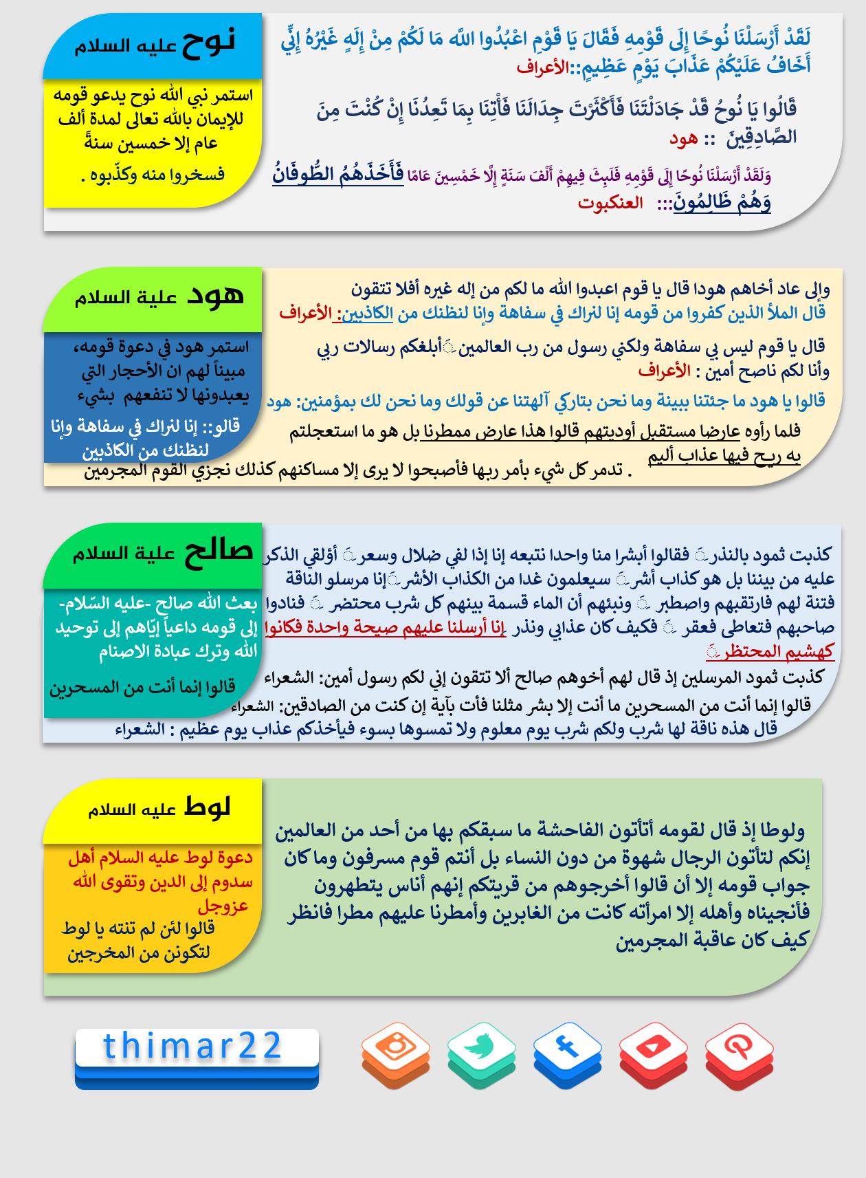 Pin By ثمار Thimar2020 On اسلامية Ios Messenger Ios