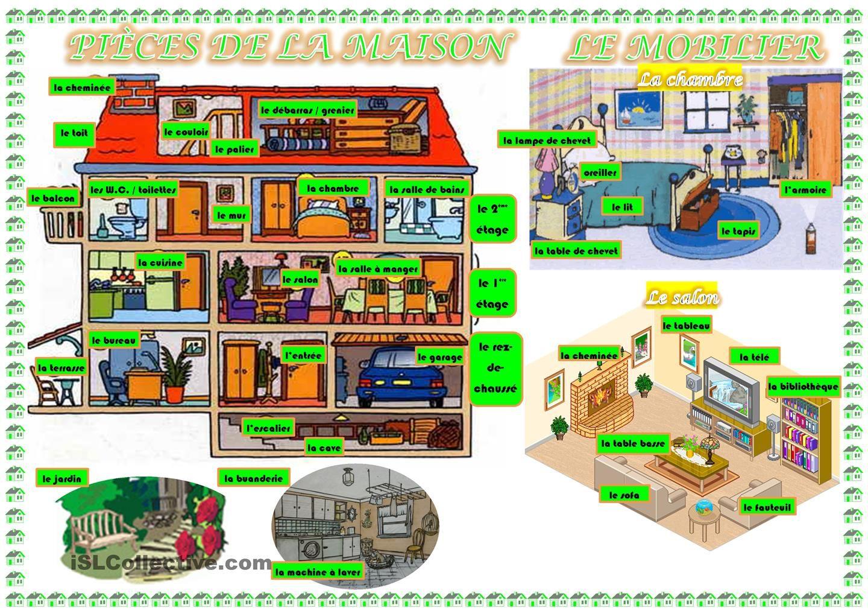 Les Pieces De La Maison Et Le Mobilier