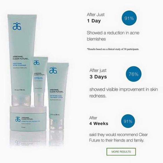 So glad I learned about this! After ting and trying products I inslly found this one! http://www.arbonne.com/pws/mihaelaechols/tabs/home.aspx