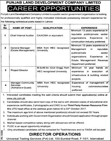 Punjab Job Career Opportunities Estate Management