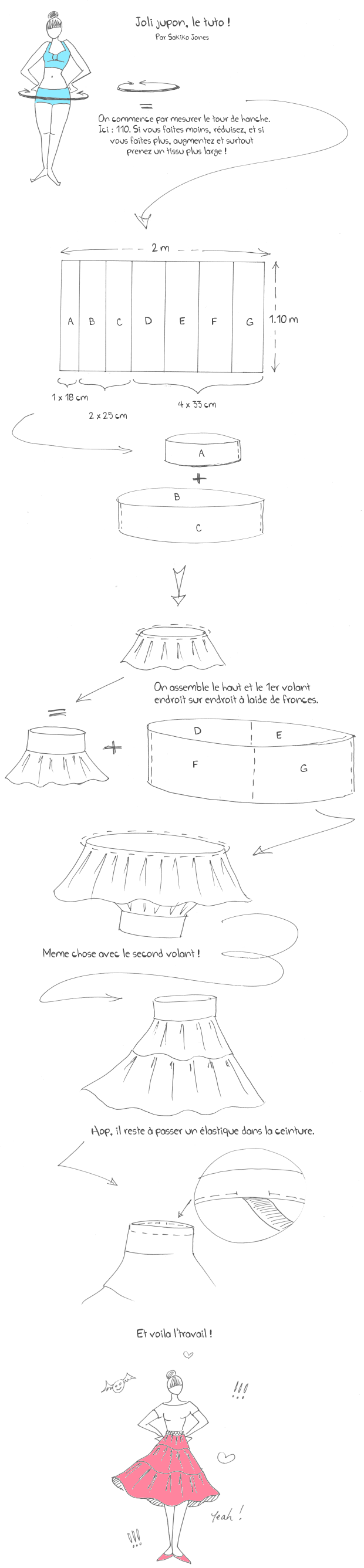 is a skirt I definitely need to make! I'm glad I understood this even though the instructions are in French