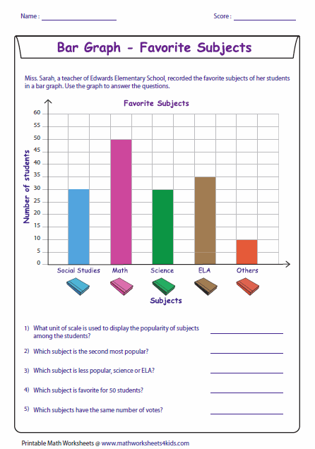 Reading Bar Graph Medium Level Reading Graphs Bar Graphs Graphing