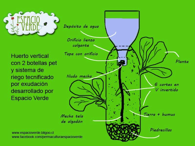 Off topic consulta huerto vertical gardens for Sistema de riego jardin vertical