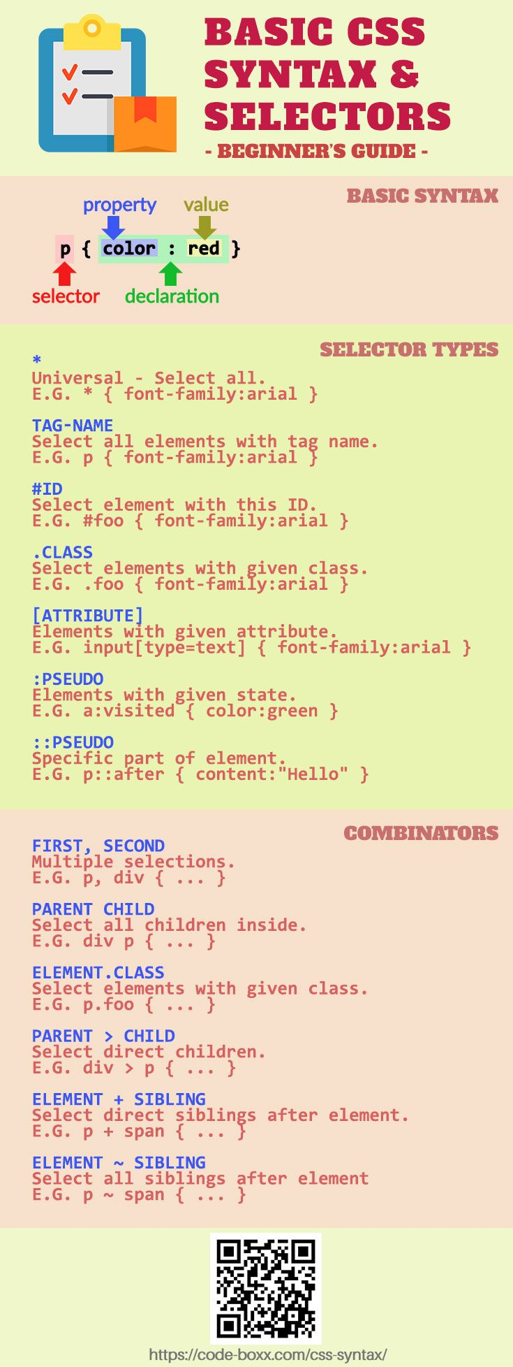 Basic Css Syntax Selectors Syntax Web Design Tips Css Cheat Sheet