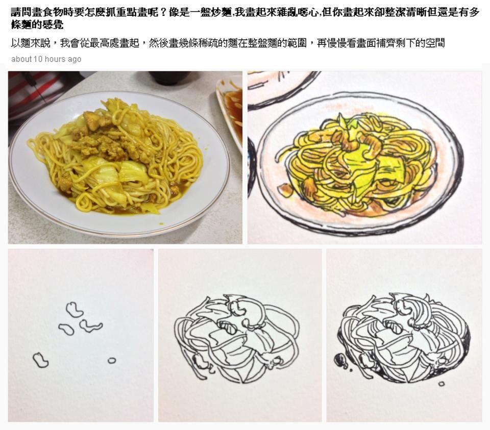 怎麼畫食物