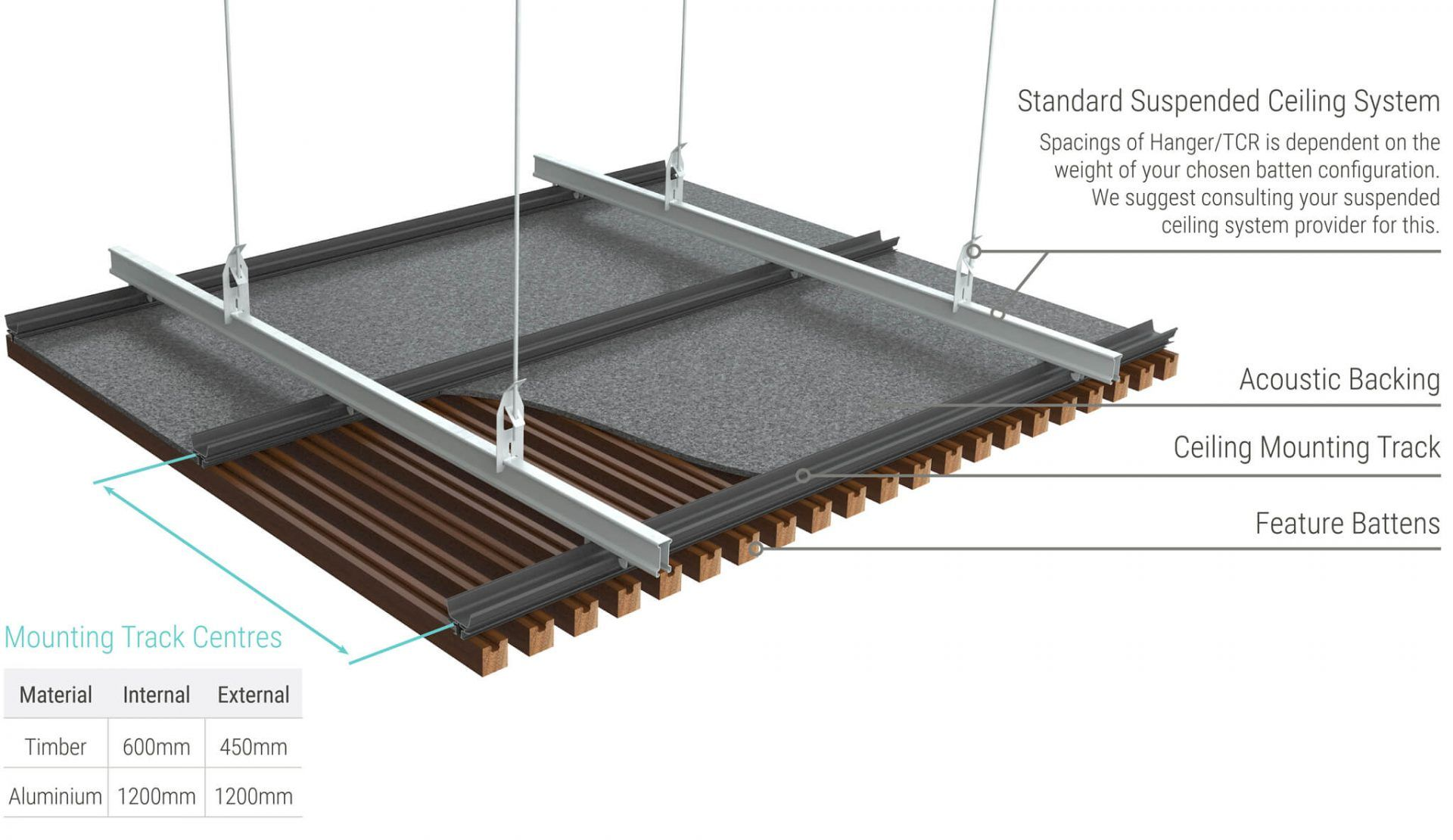 Timber Click On Battens Tech Info In 2020 Suspended Ceiling - Abgehängte Decke System