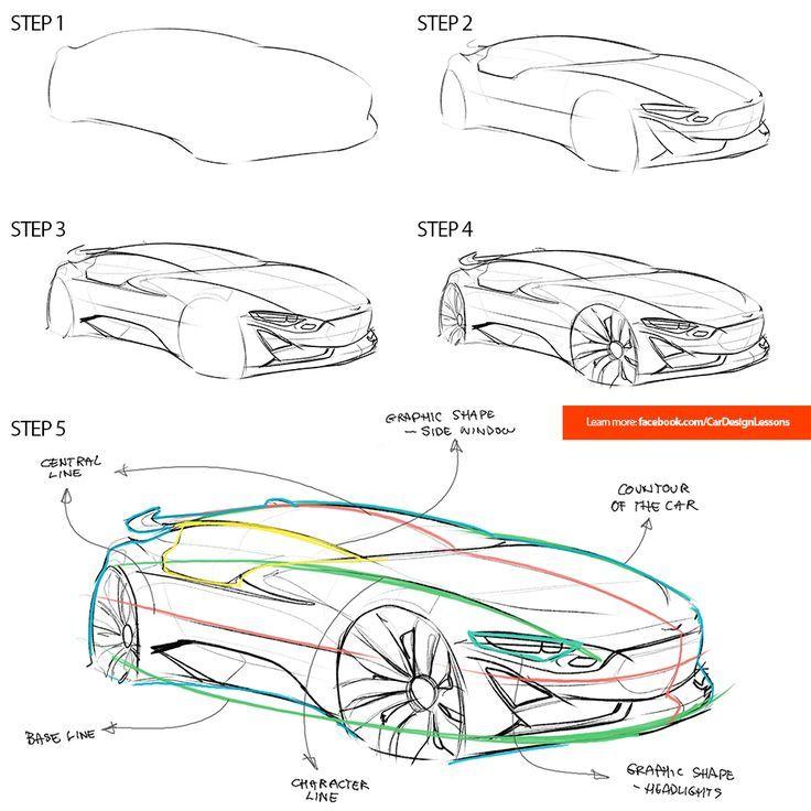 Pin von Liam Sarrag auf Trans Design Sketching & Rendering ...