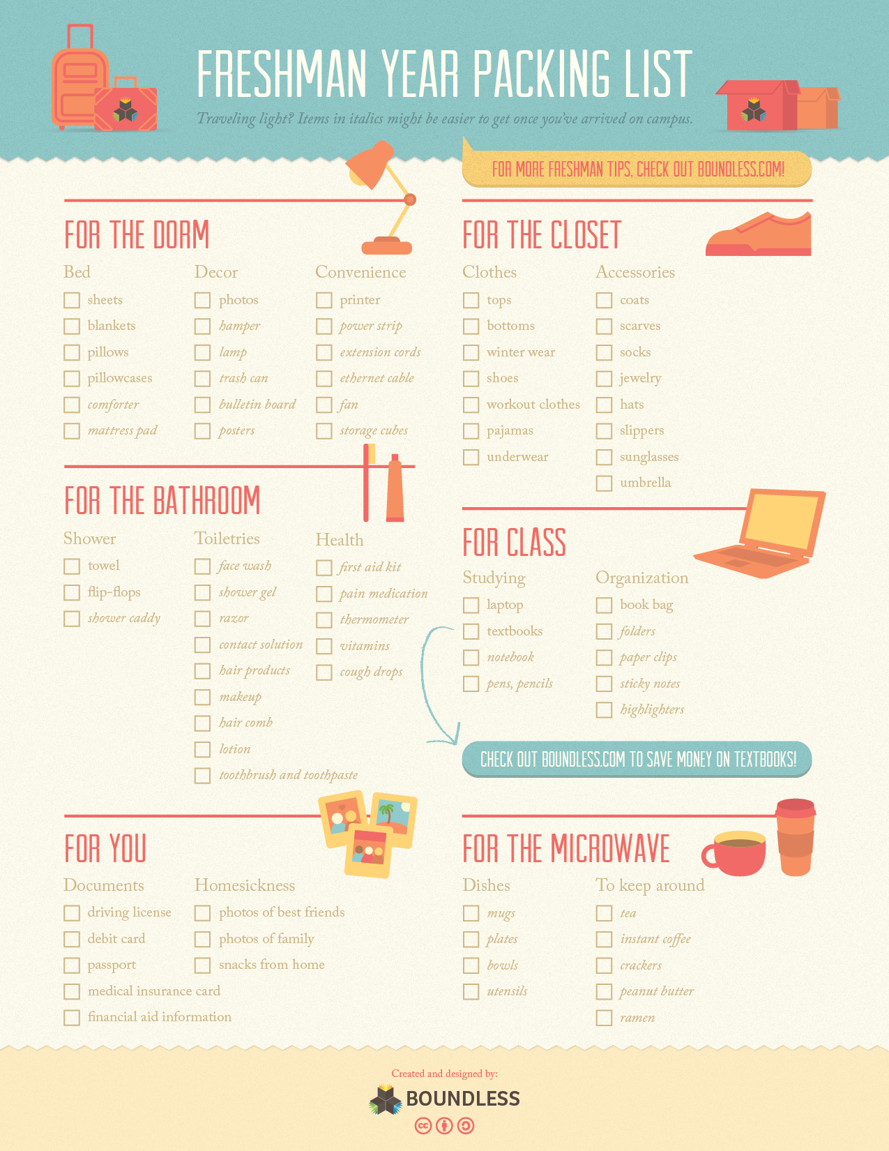 Freshman Year College Packing List Infographic Boundless – Sample College Checklist