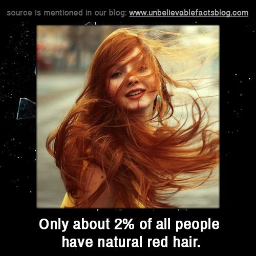 unbelievable facts share