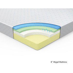 Gel Spa Sensations 8 Mygel Memory Foam Mattress Multiple Sizes Memory Foam Mattress Spa Sensations Gel Memory Foam