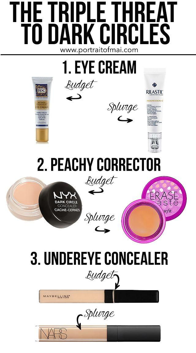 how to deal with dark circles, dark circle cream, undereye concealer for dark circles