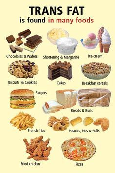 The talented foods high in trans fat opinion