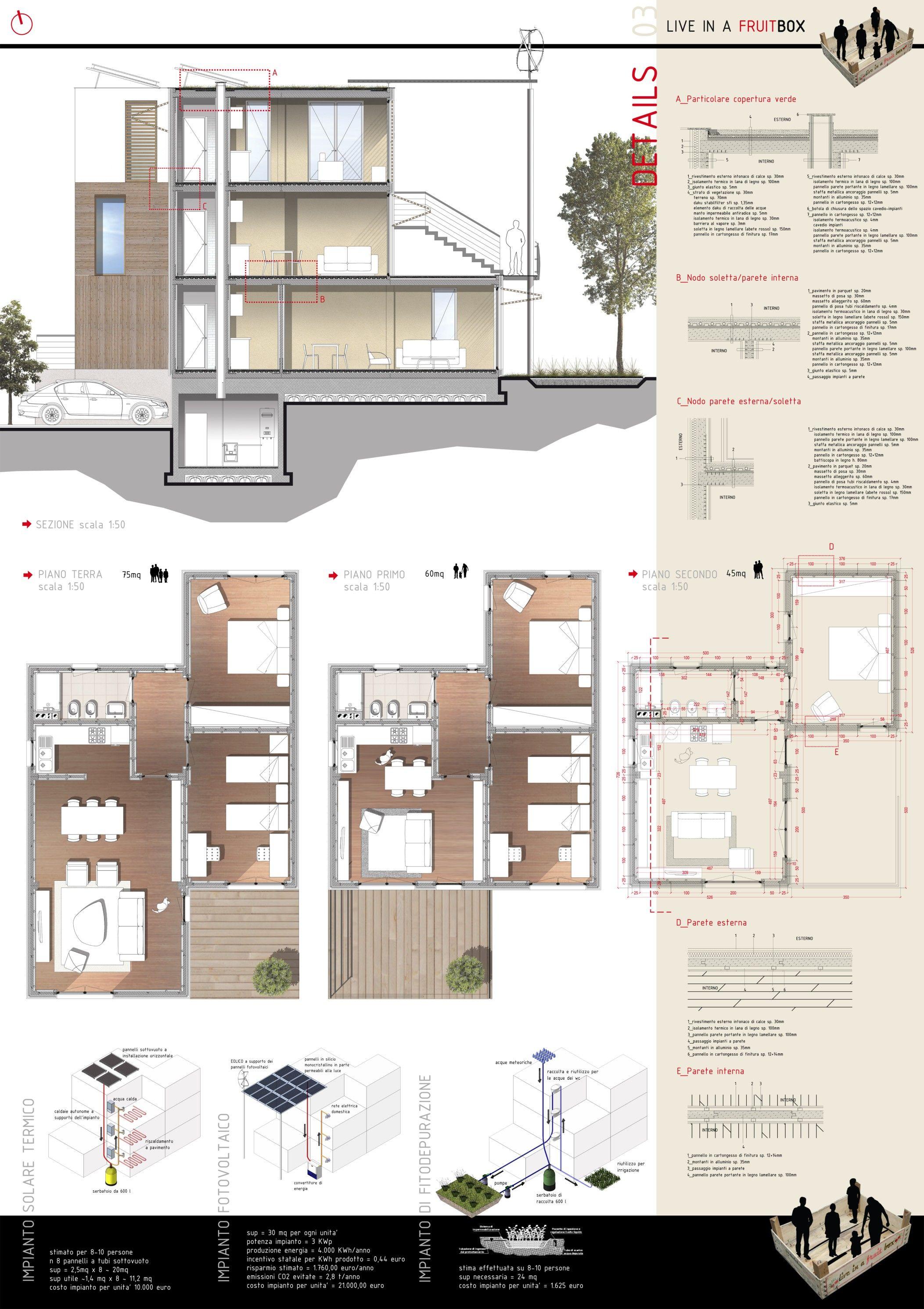 Premio di architettura nazionale tavole progetto for Software architettura interni