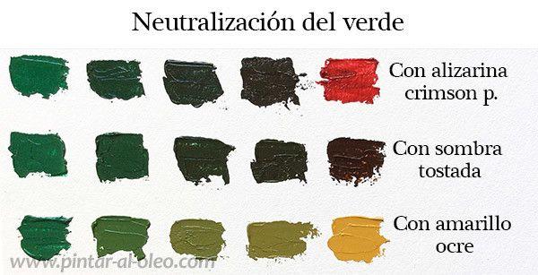 Curso de pintura mezclar verde pintura el color for Mezclar colores de pintura