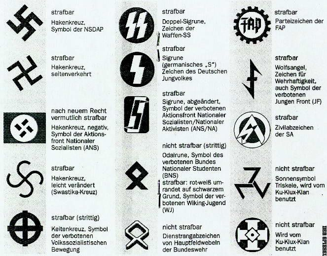 This overview shows some of the Nazi Symbols which are forbidden in ...