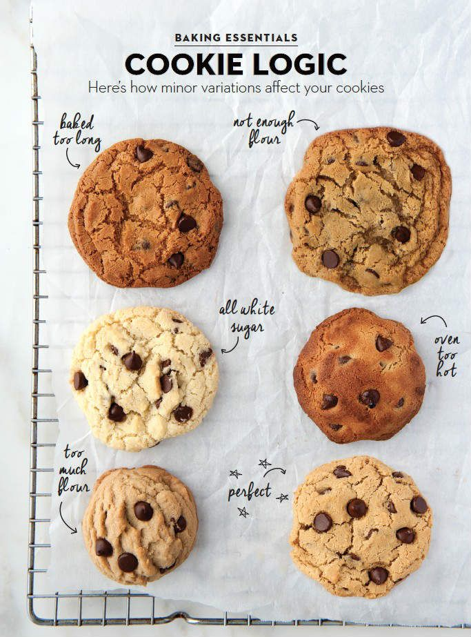 Why you should use a kitchen scale for baking #chocolatechipcookies