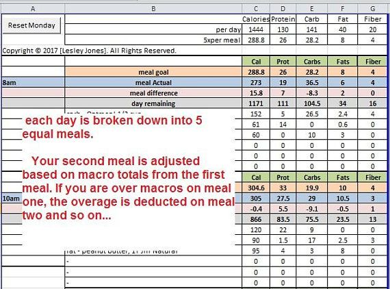 digital macro tracker includes food list with macros diet plan