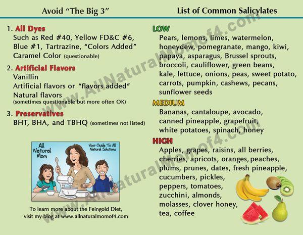 feingold diet list of foods to avoid
