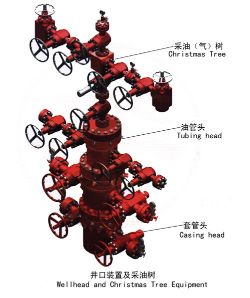 Wellhead And Christmas Tree Equipment Wellheads Conventional Geothermal Subsea Drilling Production Petroleum Engineering Oil And Gas Marine Engineering