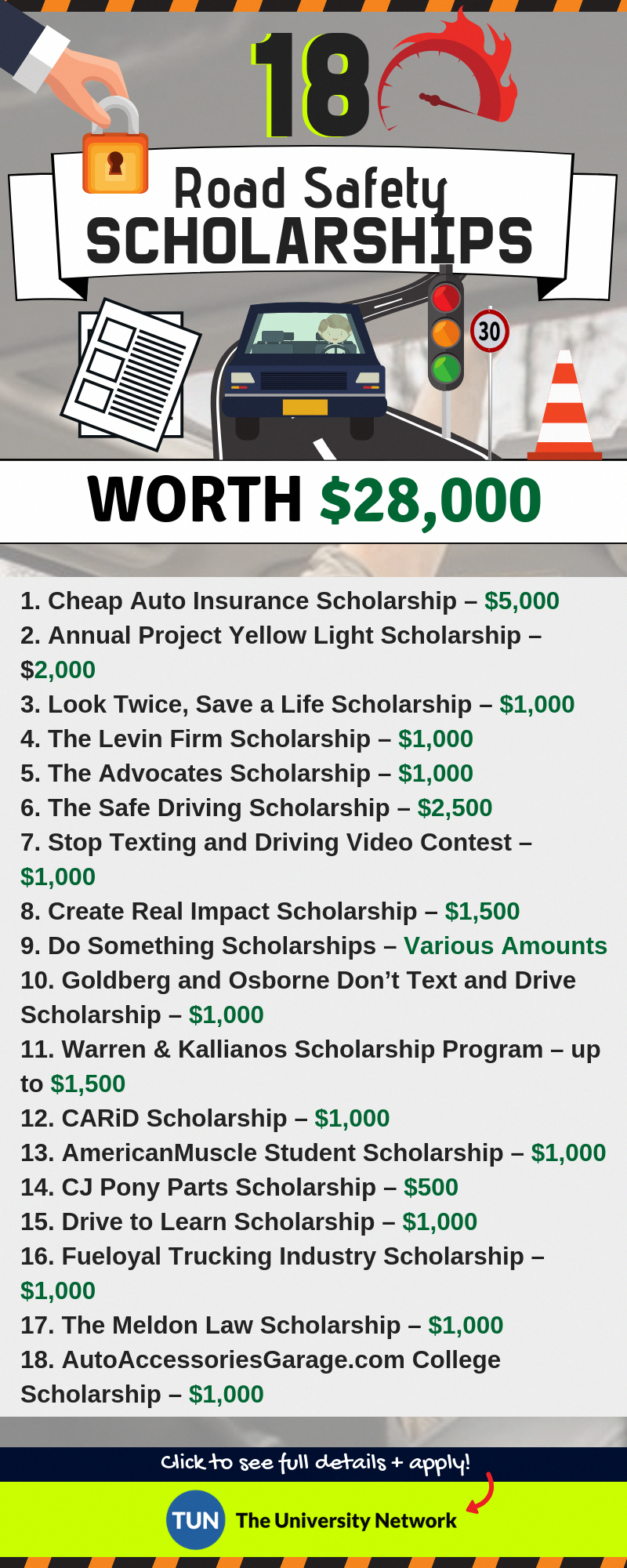 There is a rate to pay for these scholarships but many discover that cost provid… – College Financial Aid