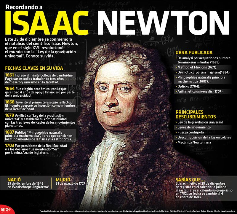 """newton and galileo s influence on science This paper explores the influence of isaac newton""""s astronomy on european culture more than any other  strated that the scientific revolution was not a sud- den break with  he revered astronomers such as galileo and johannes kepler ."""