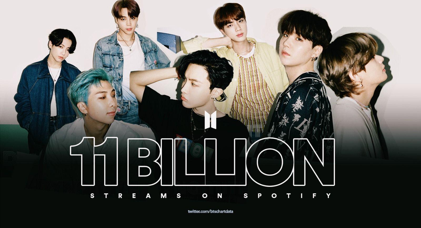 Bts Has Surpassed 11 Billion Total Streams On Spotify So Far Bts Billboard Spotify Bts